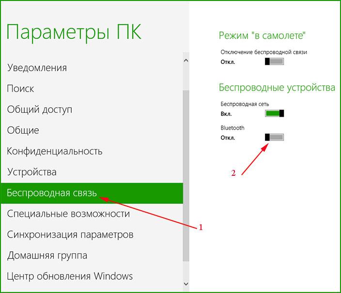 Скриншот, Беспроводная связь