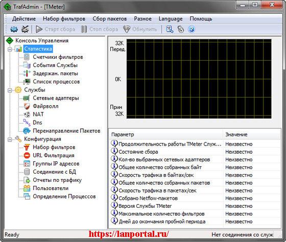 Скриншот, Программа TMeter