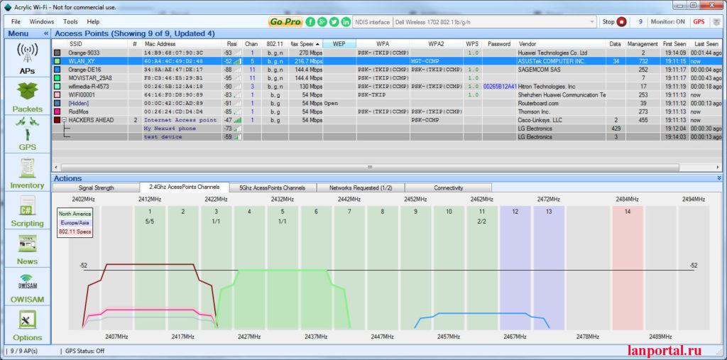 Скриншот, программа Acrylic Wi-Fi