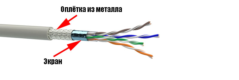 SF/UTP кабель