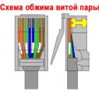 Порядок обжима витой пары c штекером RG 45, все схемы