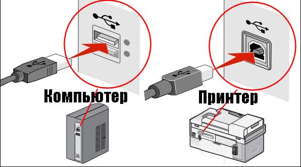 Соединяем ПК и принтер кабелем