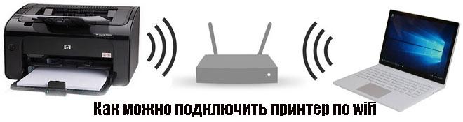 Варианты, как подключить свой принтер по wi fi