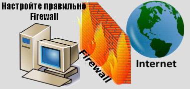 Настройка правильно Firewall