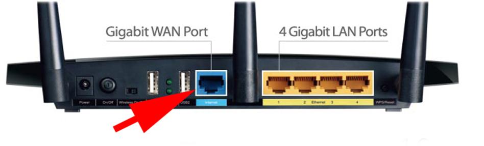 Роутер с 1 Гбит/с WAN портом