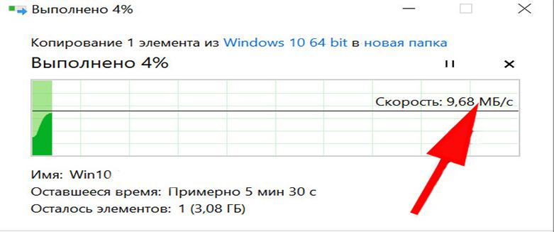 Скорость передачи по WiFi
