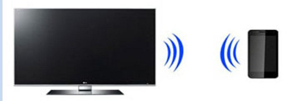 Соединяет телевизор с телефоном по вай фай директ